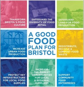 Bristol Good Food Plan