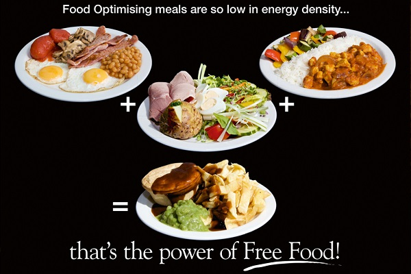 Slimming World - power of free food